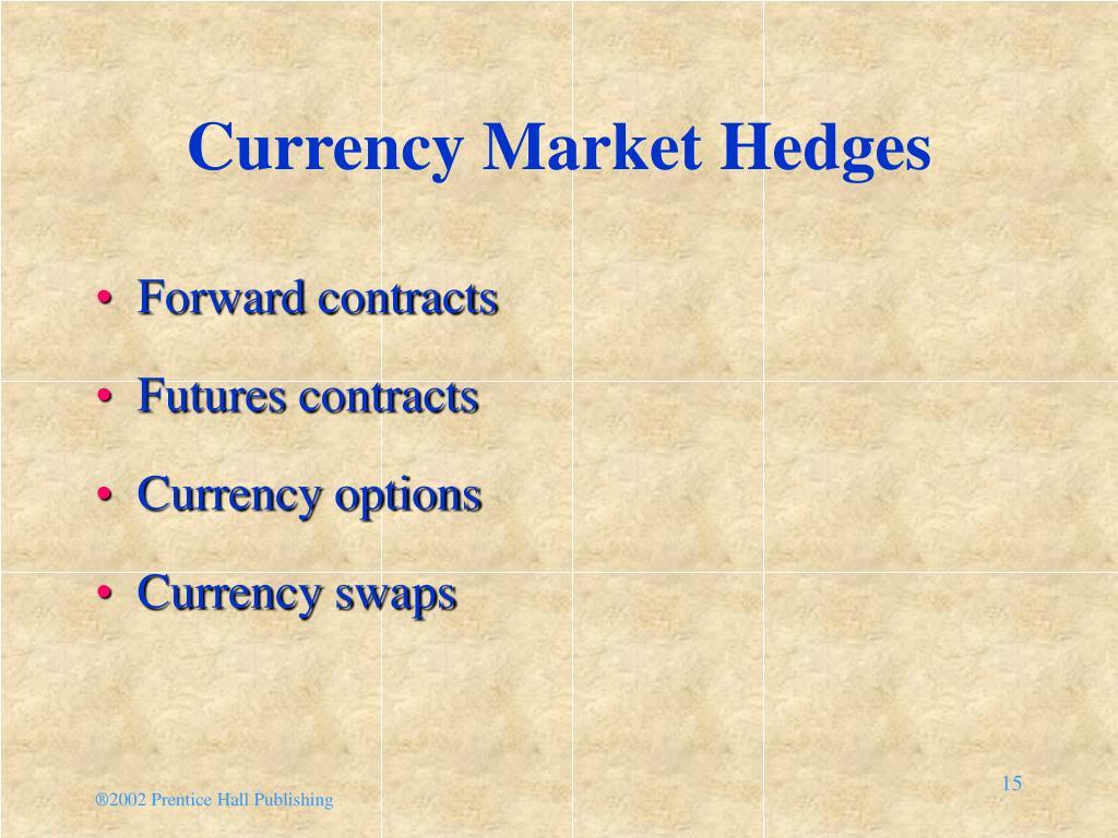 Currency Market Hedges