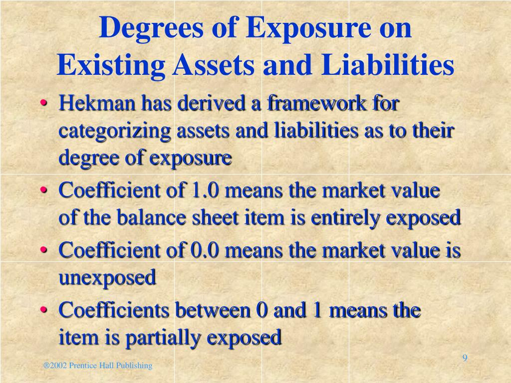Degrees of Exposure on Existing Assets and Liabilities