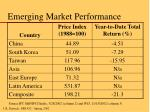 emerging market performance