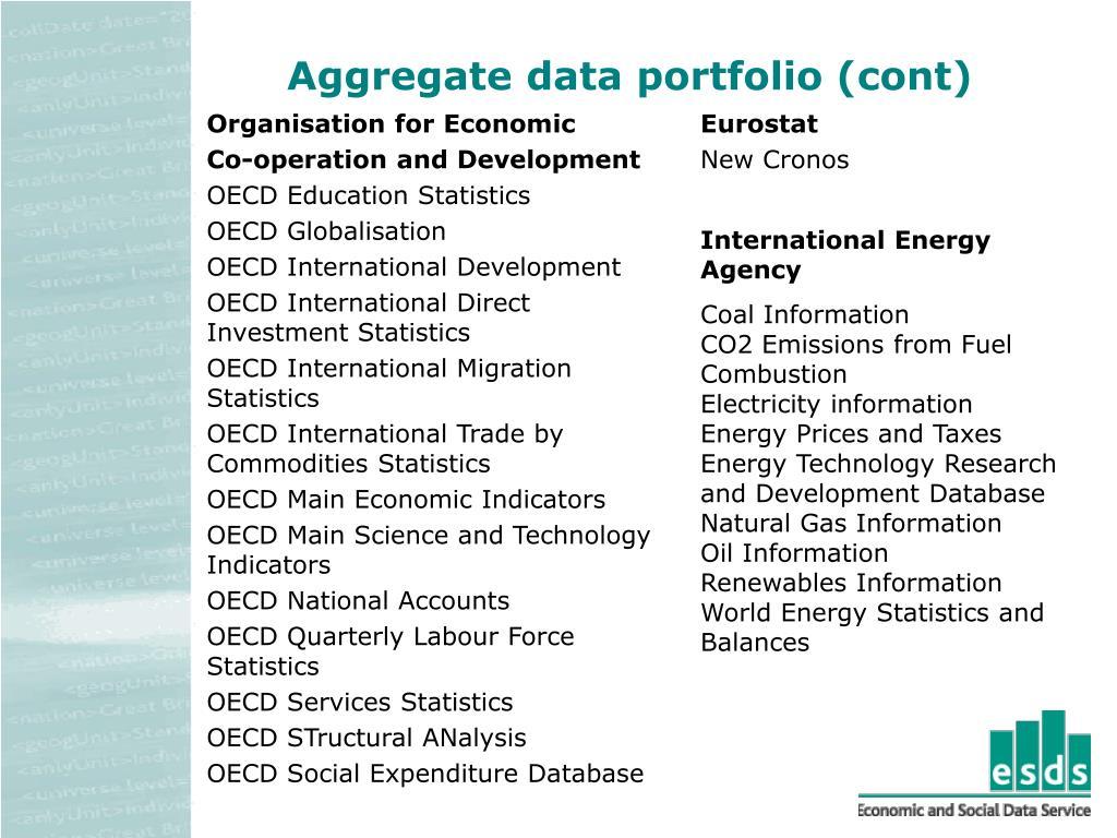 Aggregate data portfolio (cont)