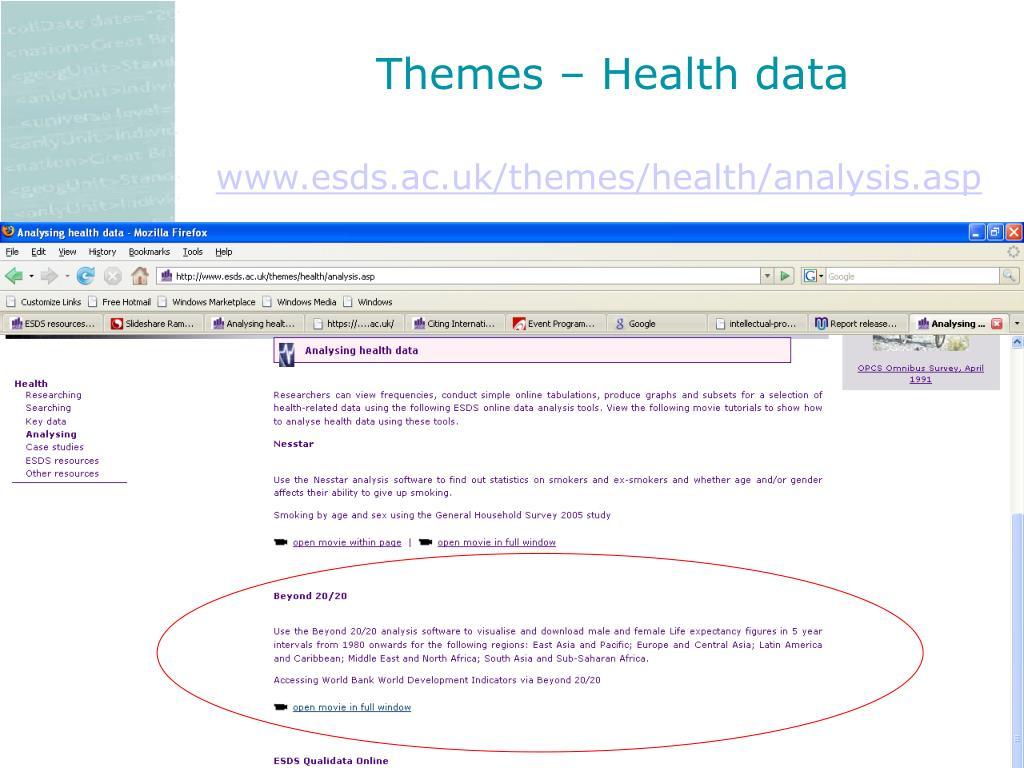 Themes – Health data
