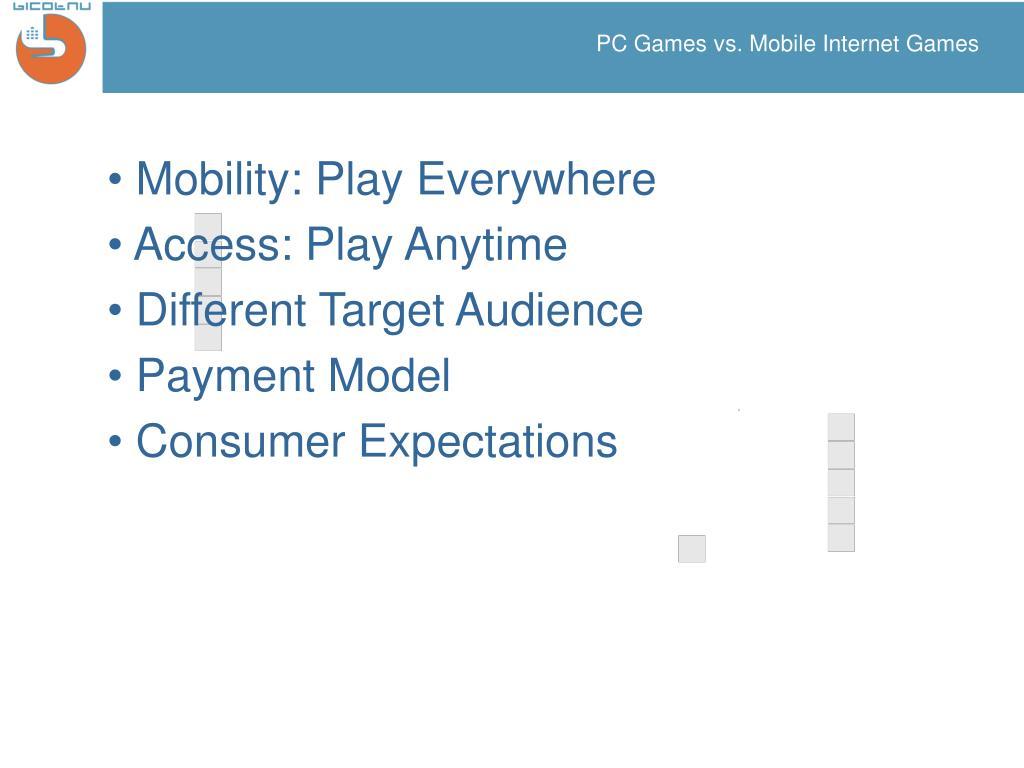PC Games vs. Mobile Internet Games