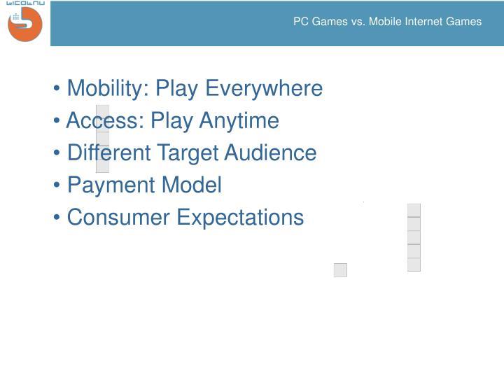 Pc games vs mobile internet games