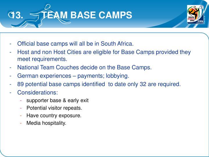13.       TEAM BASE CAMPS