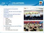 14 volunteers