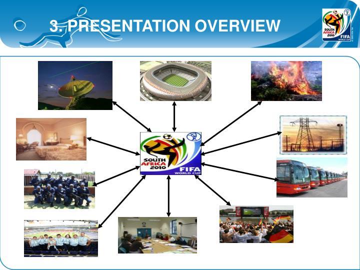 3. PRESENTATION OVERVIEW