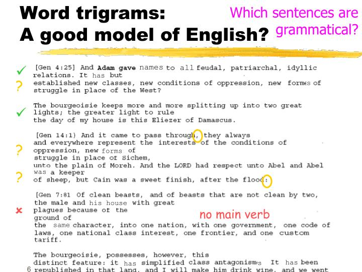 Word trigrams a good model of english
