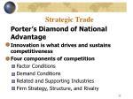 strategic trade22
