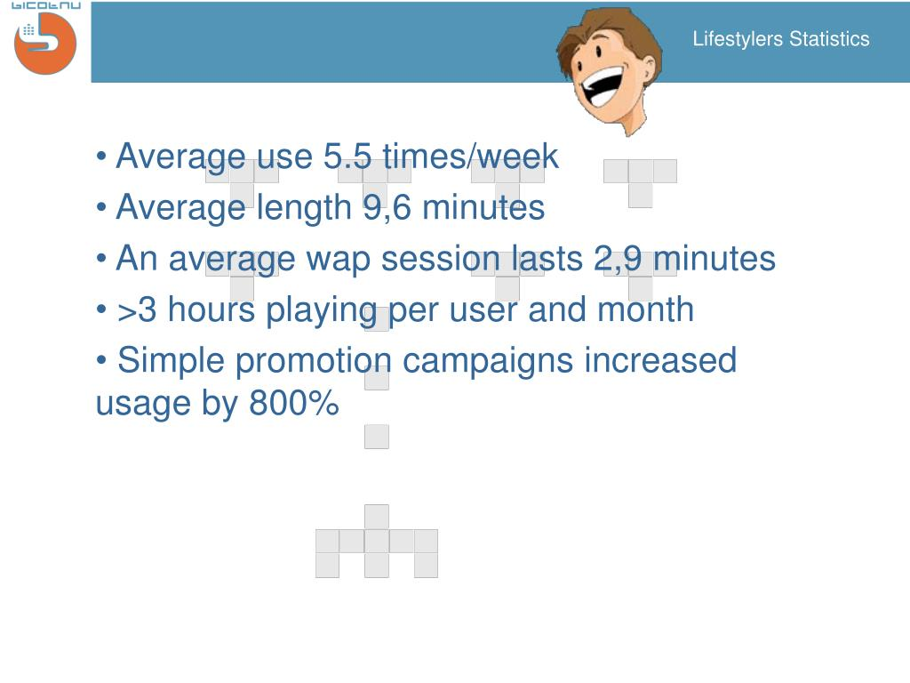 Lifestylers Statistics