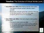timeline the evolution of virtual worlds cont