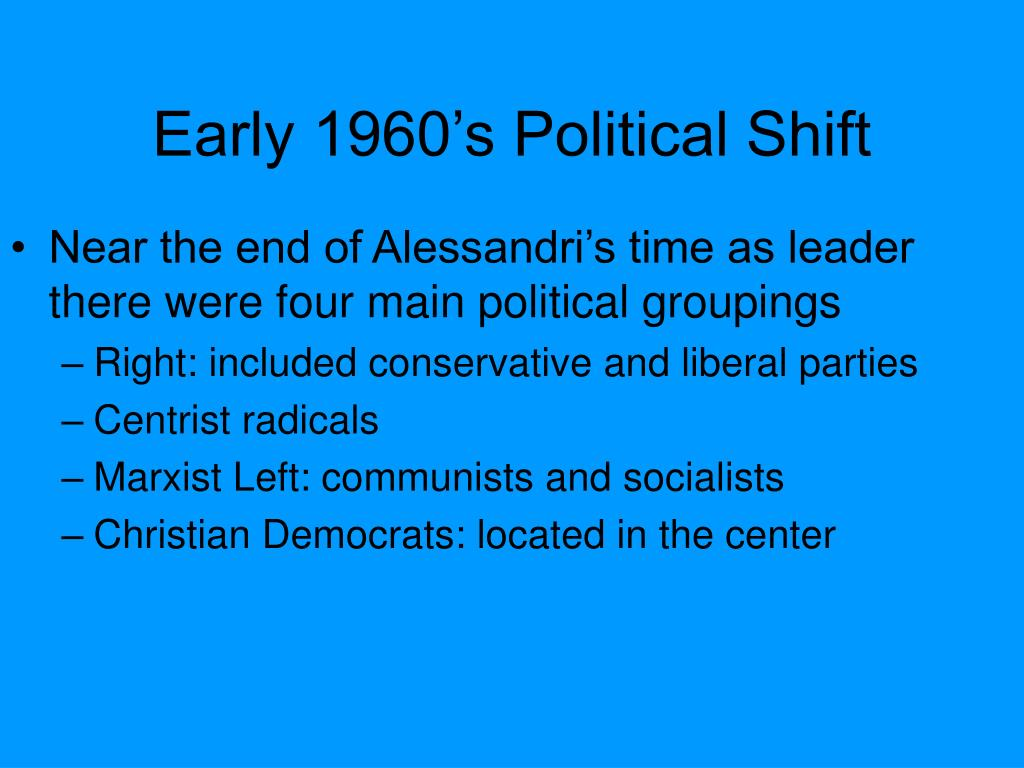Early 1960's Political Shift