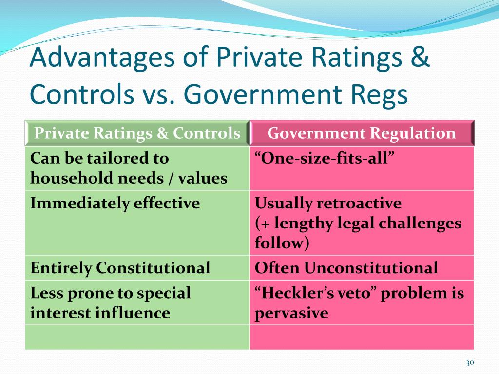 Advantages of Private Ratings & Controls vs. Government