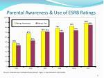 parental awareness use of esrb ratings
