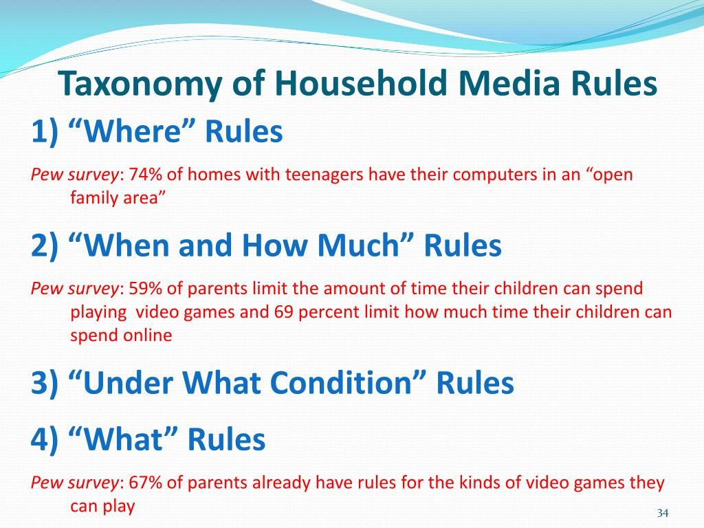 Taxonomy of Household Media Rules