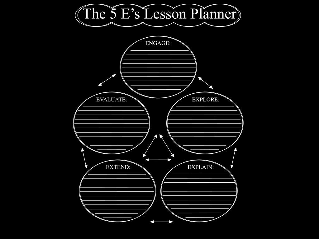 The 5 E's Lesson Planner