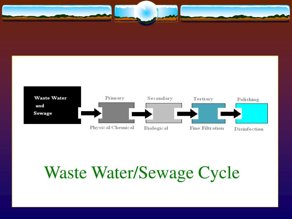 Waste Water/Sewage Cycle