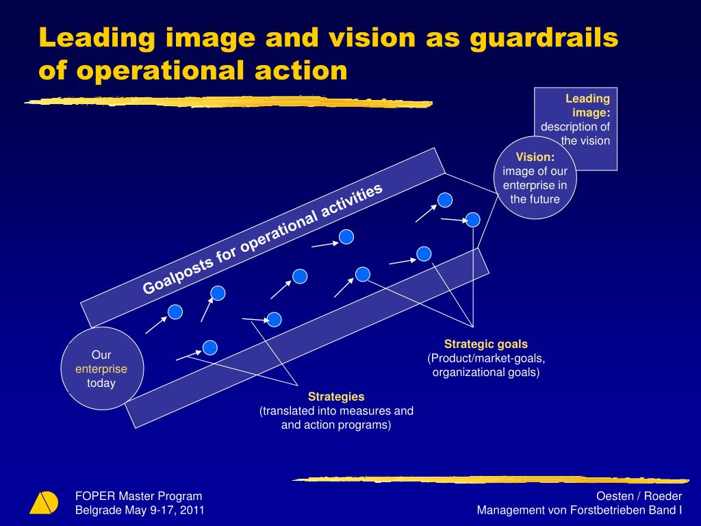 Leading image and vision as guardrails of