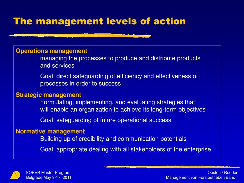 The management levels of action