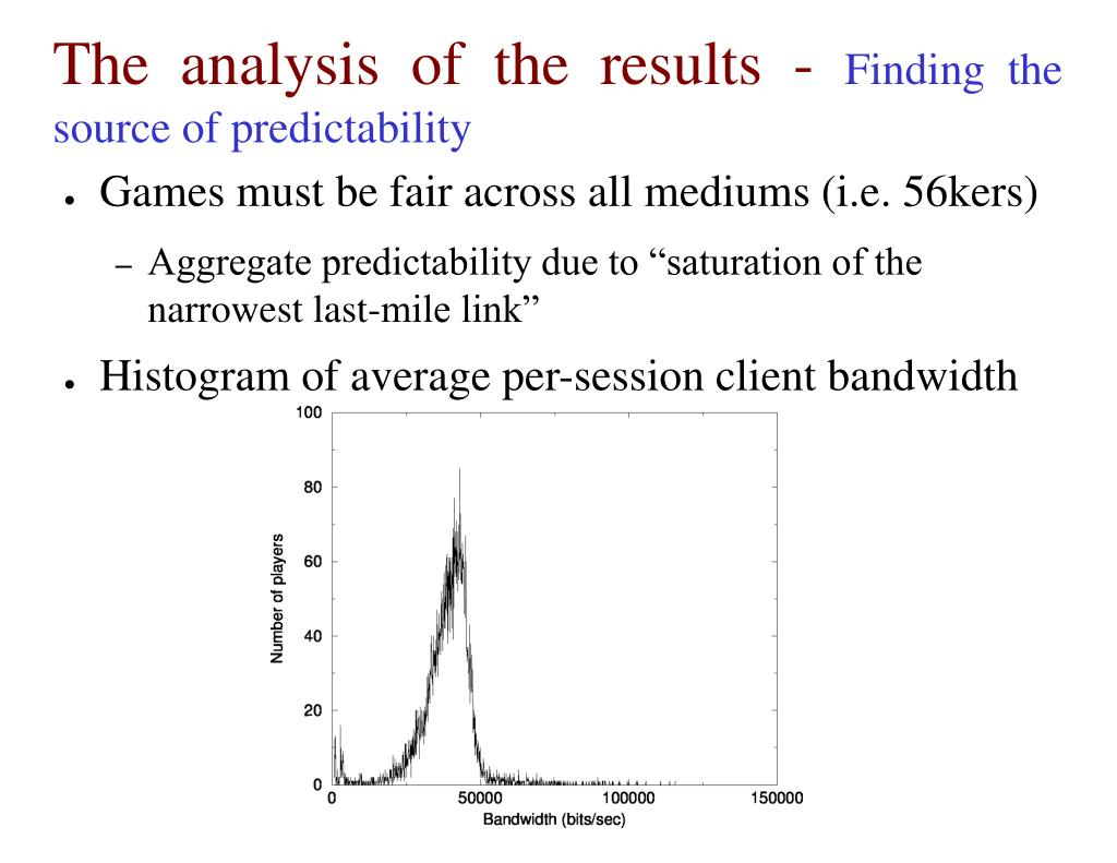 The analysis of the results -