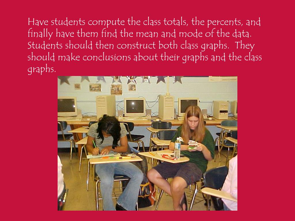 Have students compute the class totals, the percents, and finally have them find the mean and mode of the data. Students should then construct both class graphs.  They should make conclusions about their graphs and the class