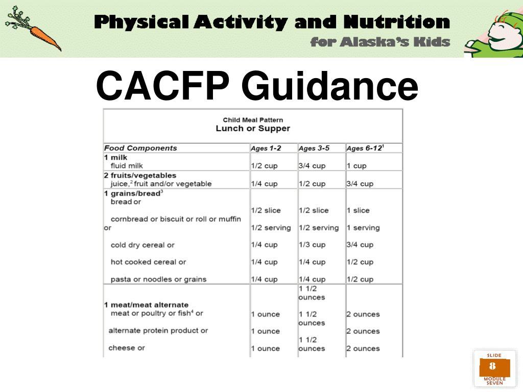CACFP Guidance