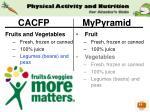 cacfp mypyramid21
