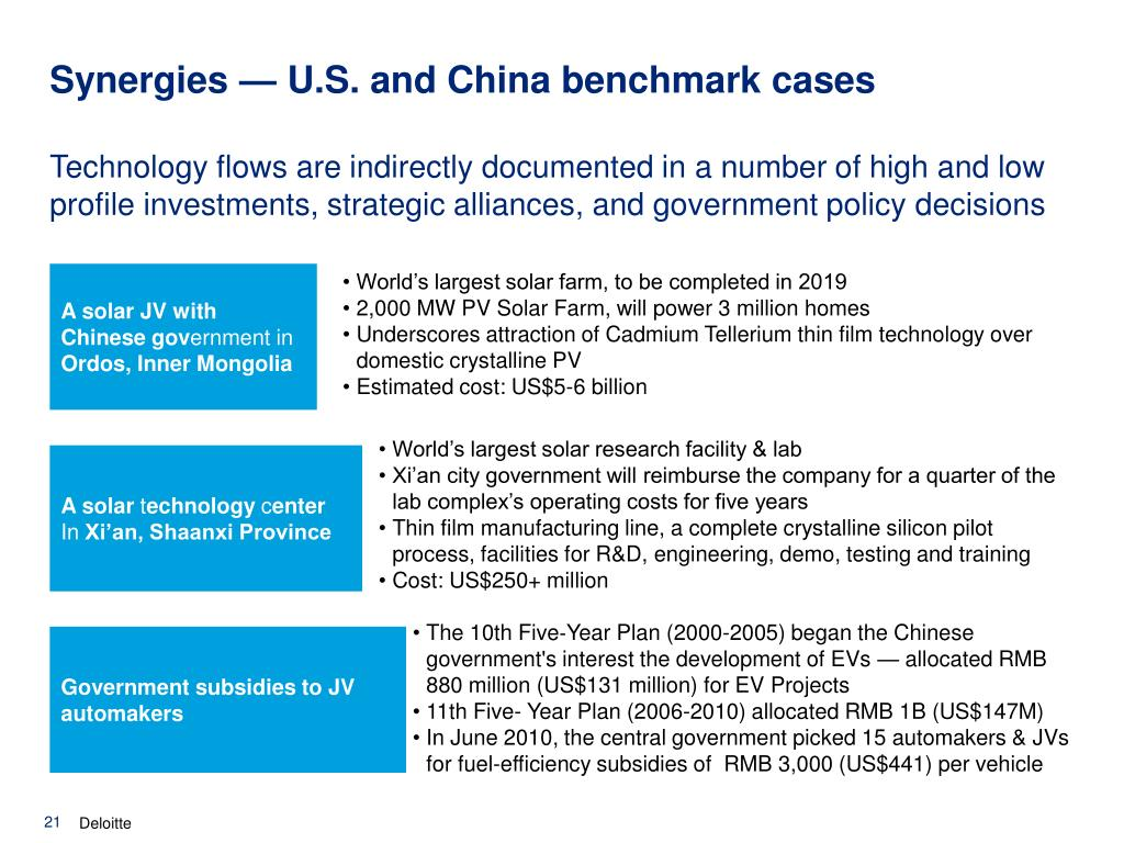 PPT - Cleantech -- China and the US Comparison, competition