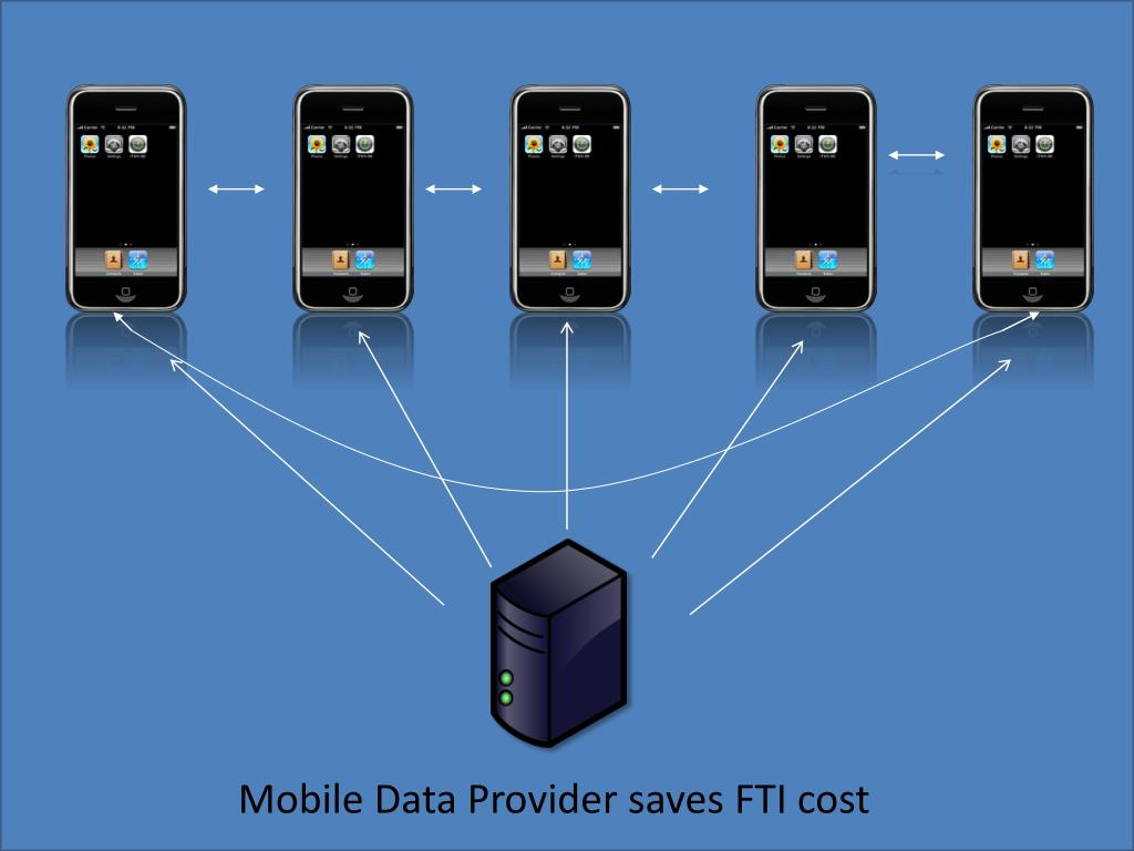 Mobile Data Provider saves FTI cost