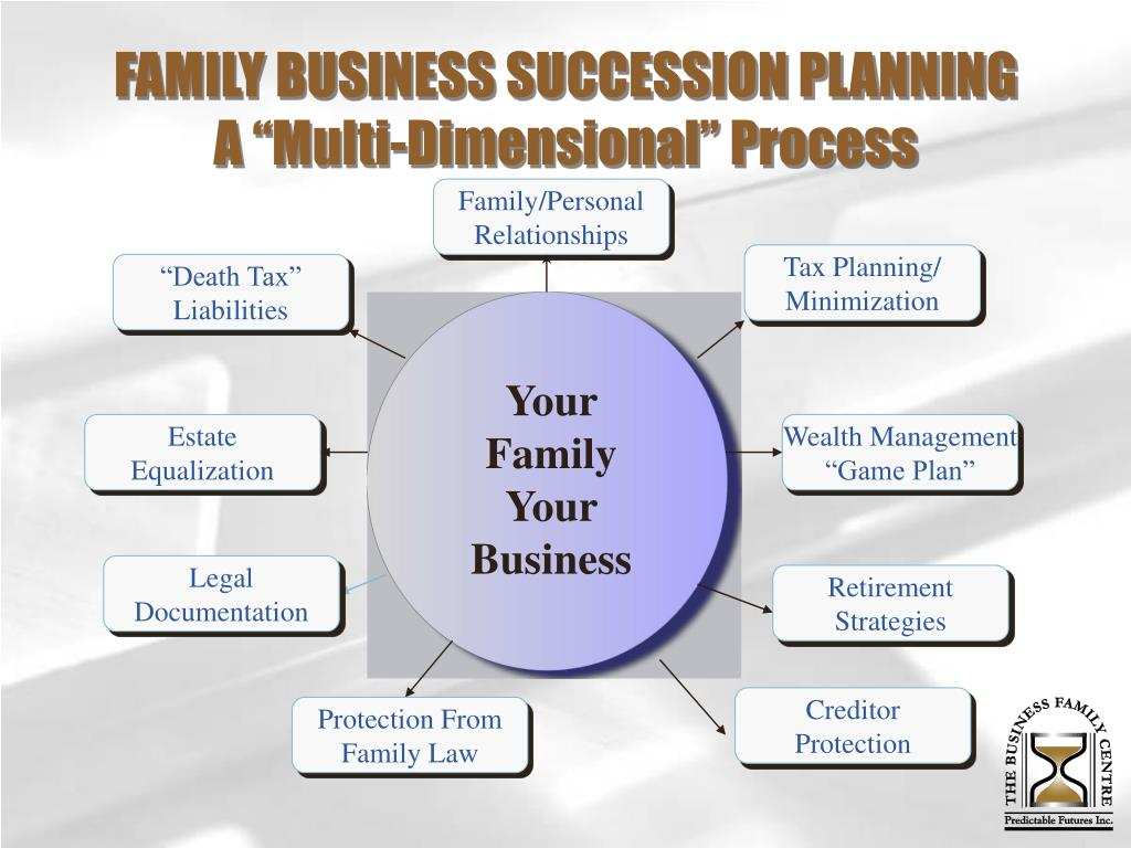Free Book: Business Succession Planning Checklist