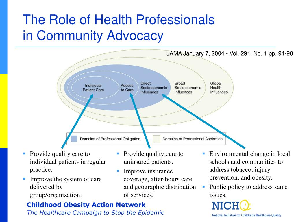 The Role of Health Professionals in Community Advocacy