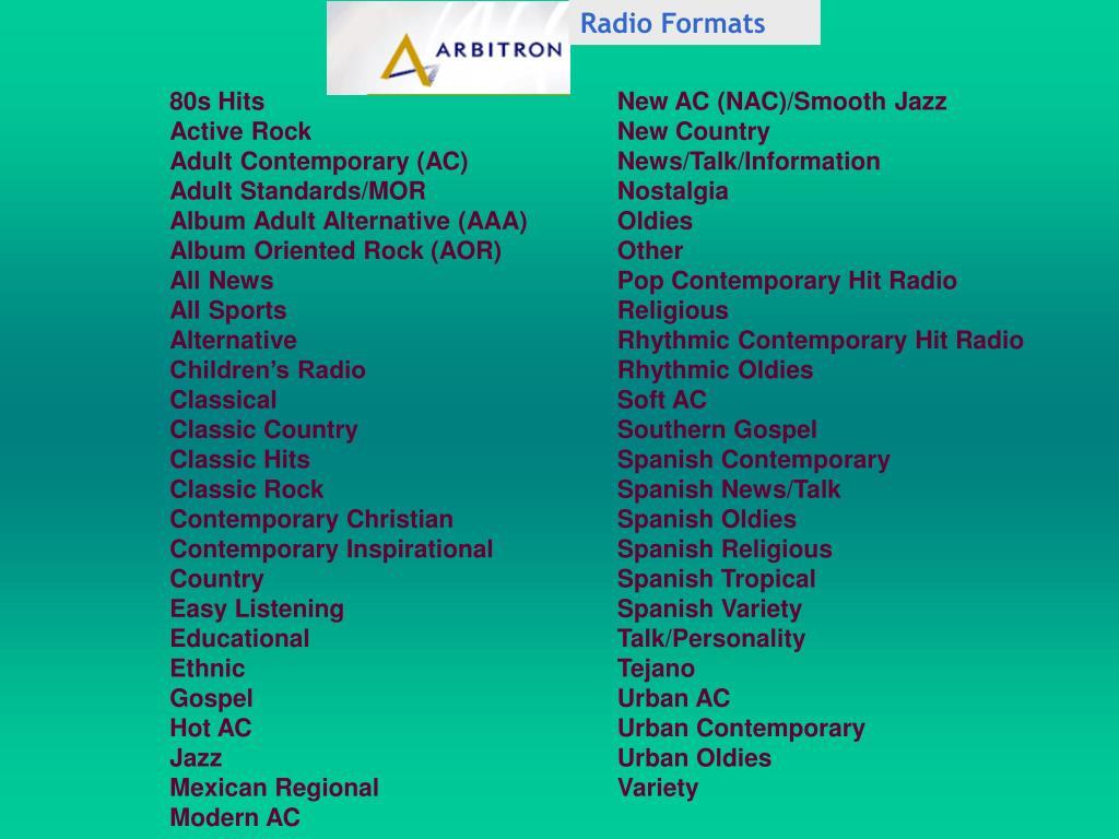 Radio Formats