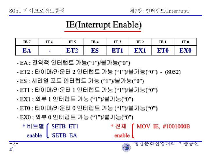 8051 7 interrupt2