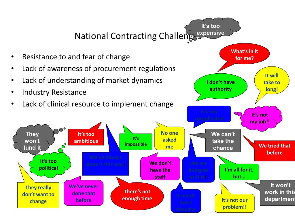 National Contracting Challenges