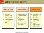 cable television catv