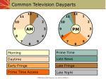 common television dayparts