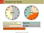 dayparts for radio