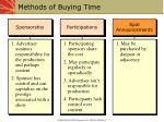 methods of buying time