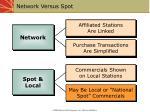network versus spot