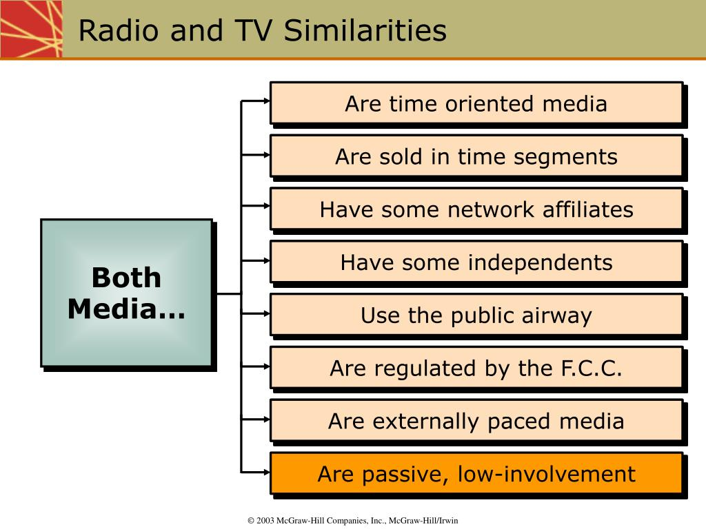 Are time oriented media