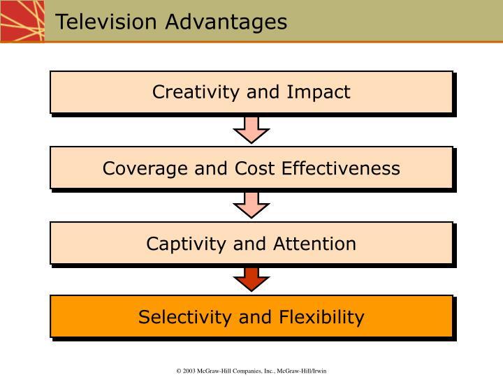 Television advantages