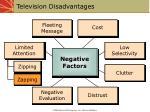 television disadvantages