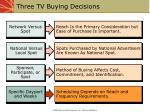 three tv buying decisions