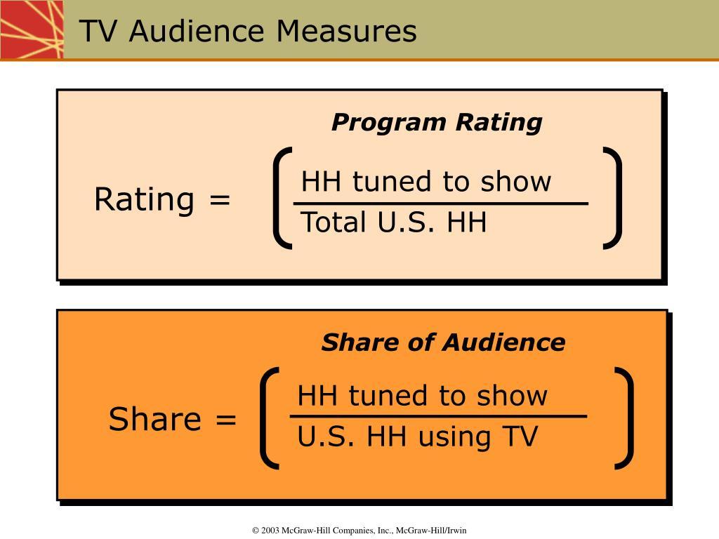 Program Rating