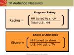 tv audience measures