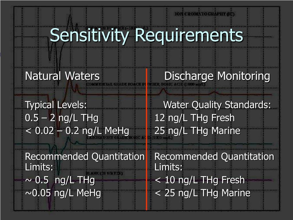 Sensitivity Requirements