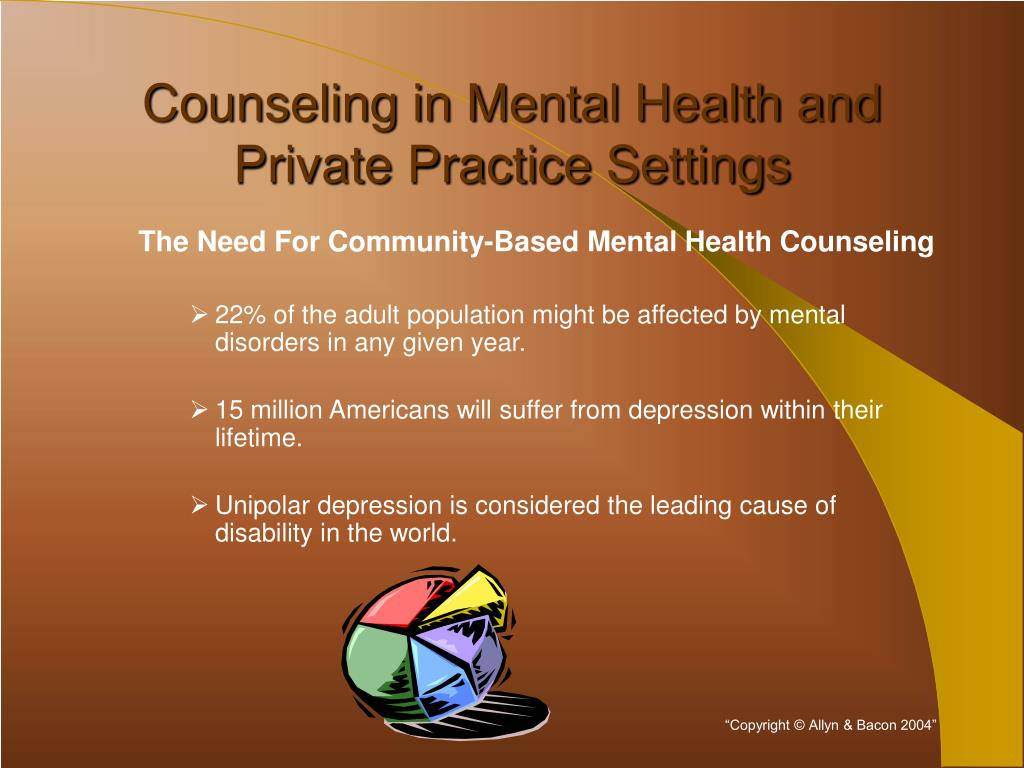 Counseling in Mental Health and Private Practice Settings