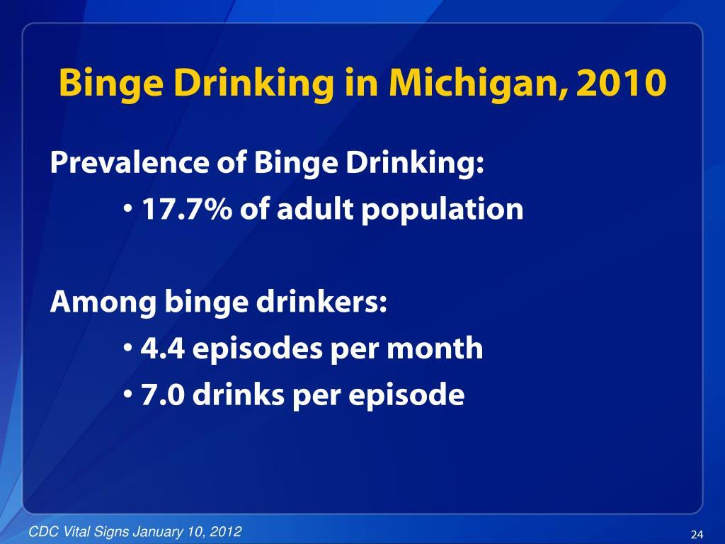Binge Drinking in Michigan, 2010