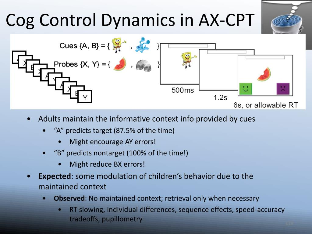 Cog Control Dynamics in AX-CPT