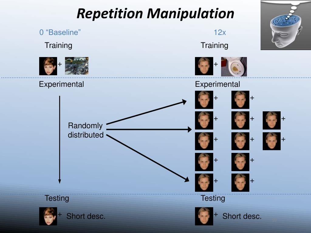 Repetition Manipulation