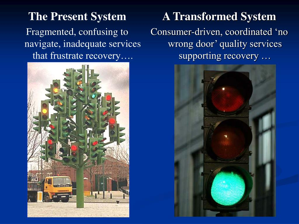The Present System